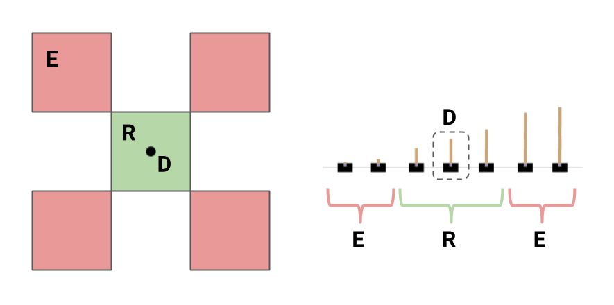 Assessing Generalization in Deep Reinforcement Learning – The
