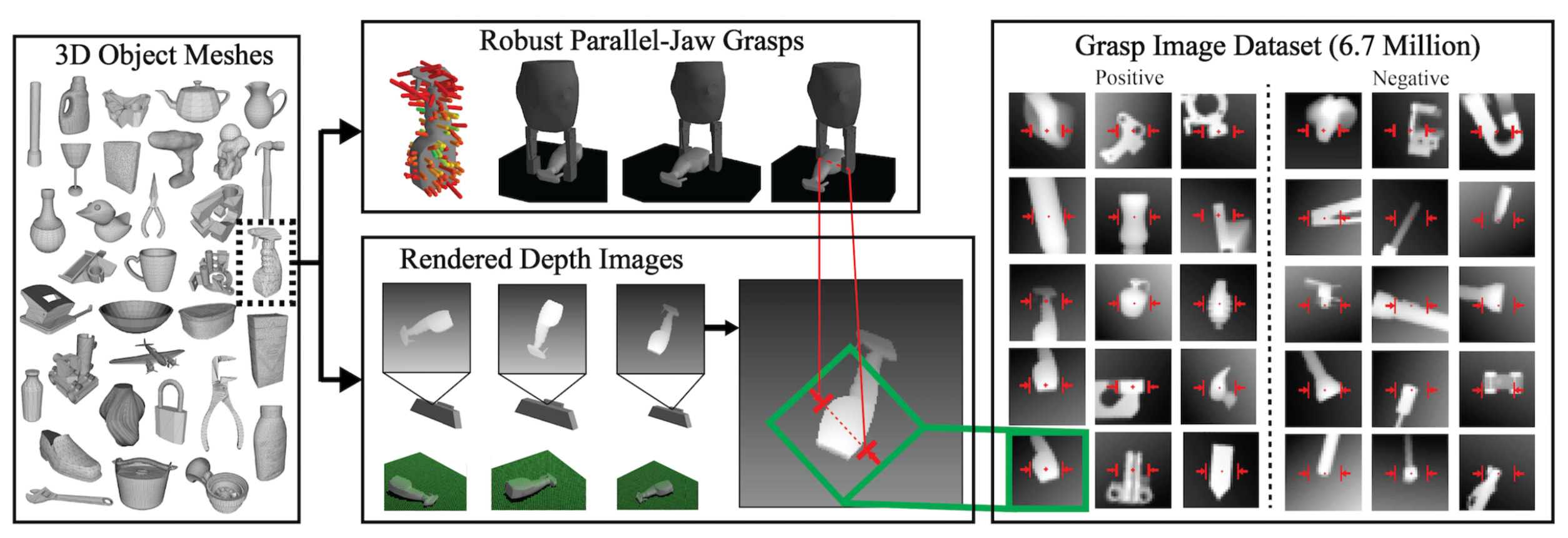 Drilling Down on Depth Sensing and Deep Learning – The Berkeley
