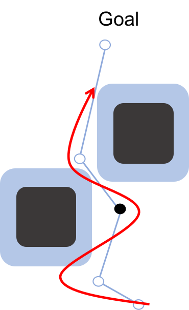 FaSTrack: Ensuring Safe Real-Time Navigation of Dynamic