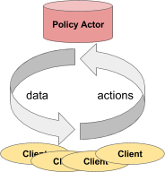 policy_actor
