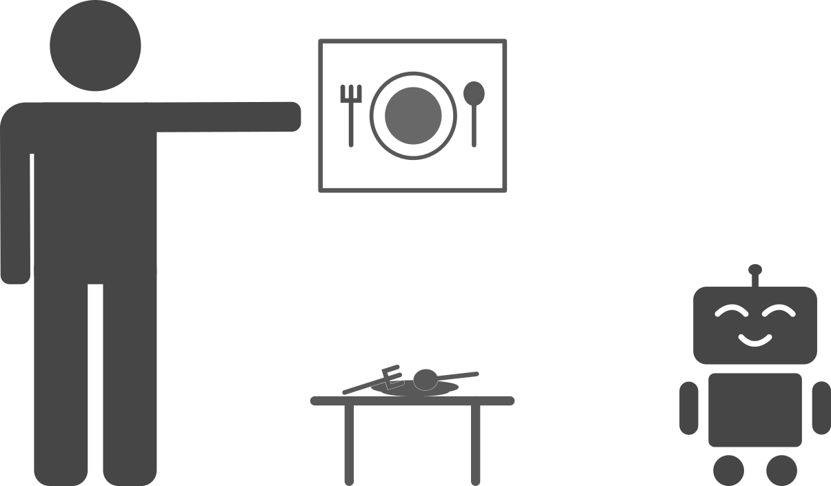 A human shows a robot the desired configuration of a dish and silverware by using a goal image.
